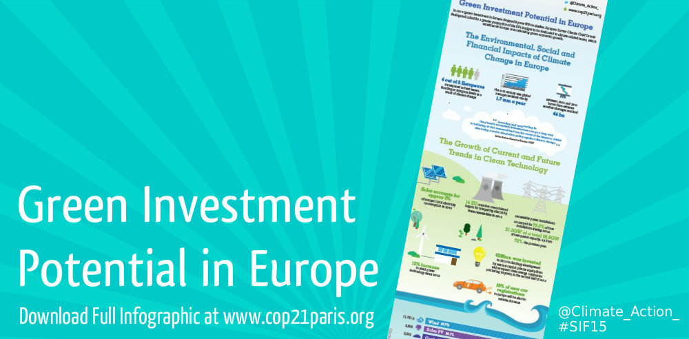 Green Investment Potential in Europe: An Infographic