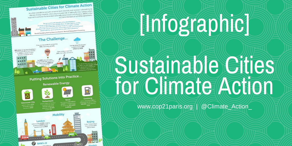 Sustainable Cities for Climate Action: An Infographic